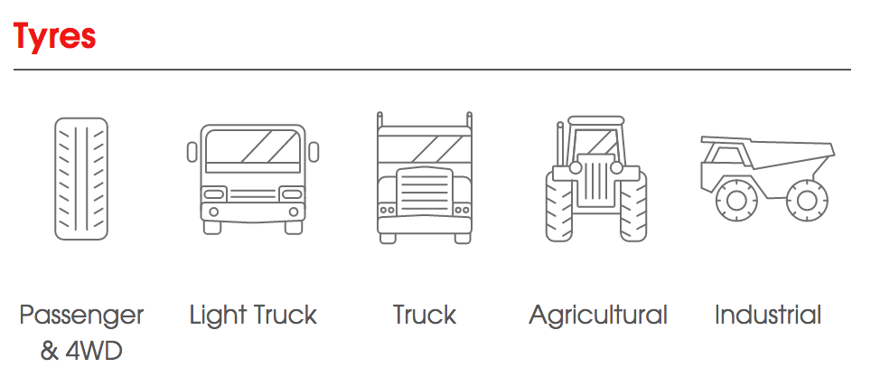 Tyres - Passenger, 4x4, Truck, Agricutural, Industrial